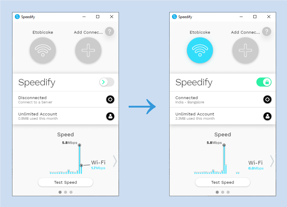 Speedify 10.3.0 Crack Full + Keygen Final 2020 [Latest]